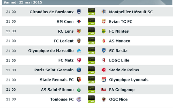 pronostic ligue 1 foot