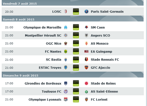 1ere journée ligue 1 2015-2016 pronostics